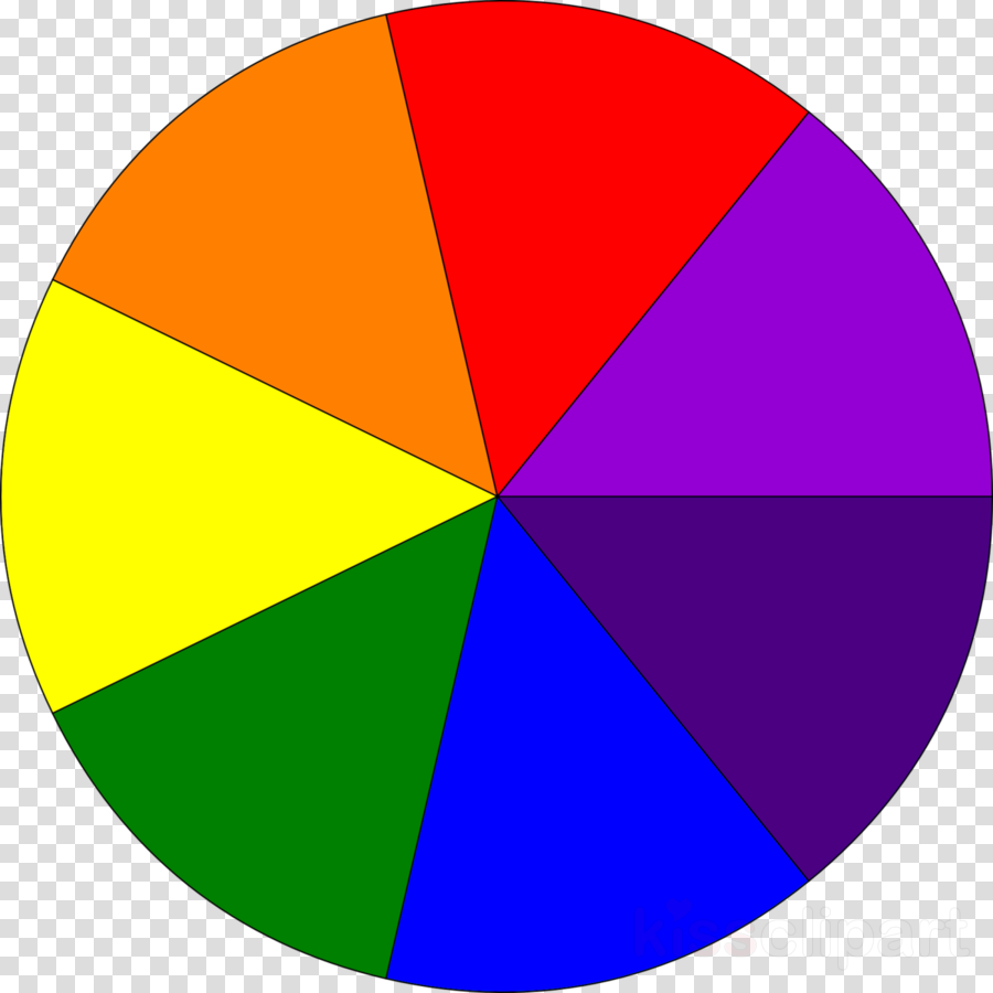 color wheel 6 colors clipart Color wheel Complementary colors Secondary color