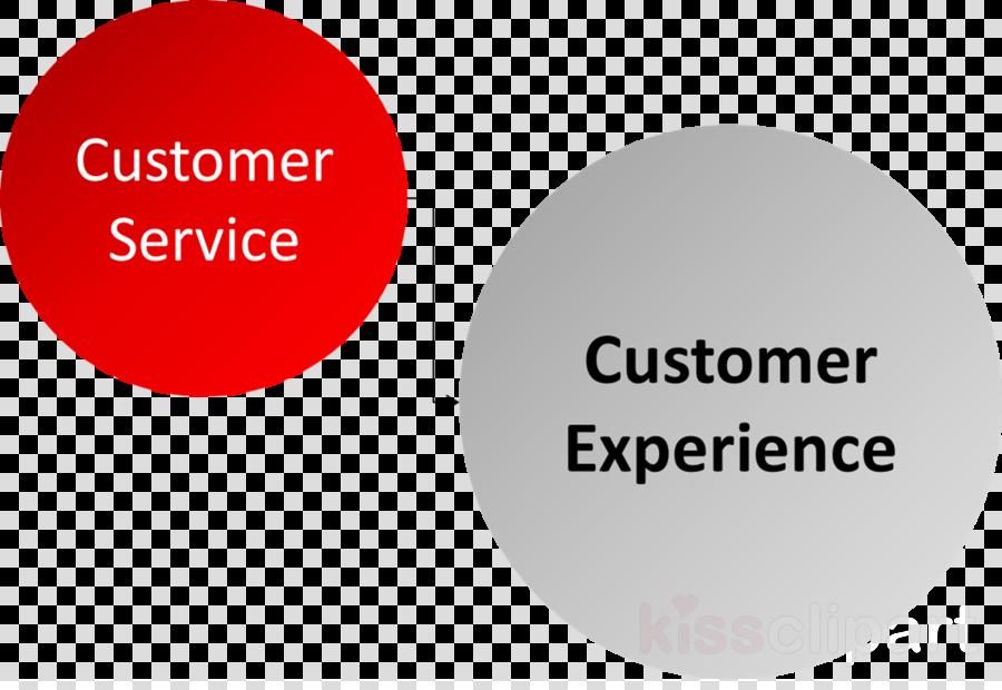 customer service customer experience clipart Customer experience Brand Customer Service