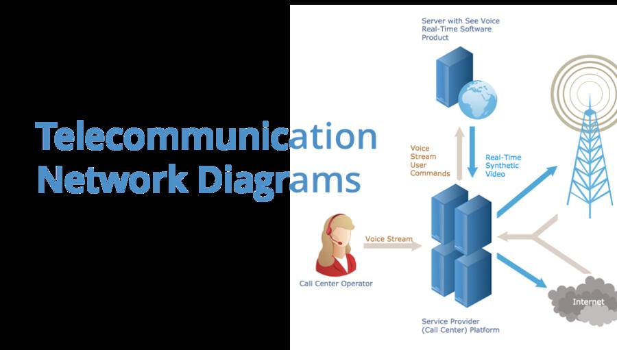 telecommunication network diagram clipart computer network diagram  telecommunications network