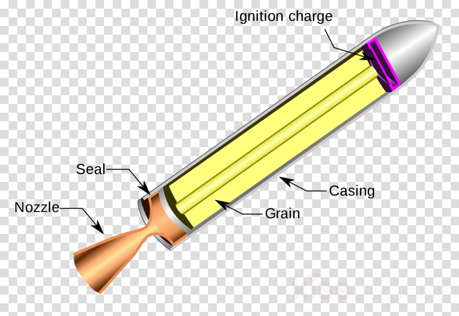 palivo do rakety clipart Solid-propellant rocket Rocket engine