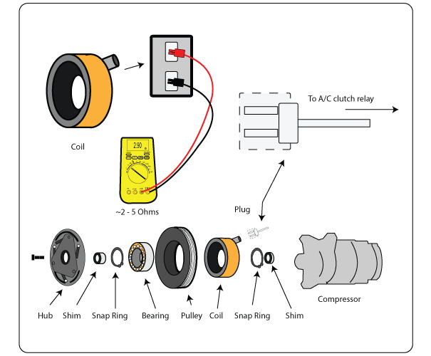 car, technology, transparent png image \u0026 clipart free download HVAC Compressor Wiring Check a c compressor clutch clipart wiring diagram car compressor