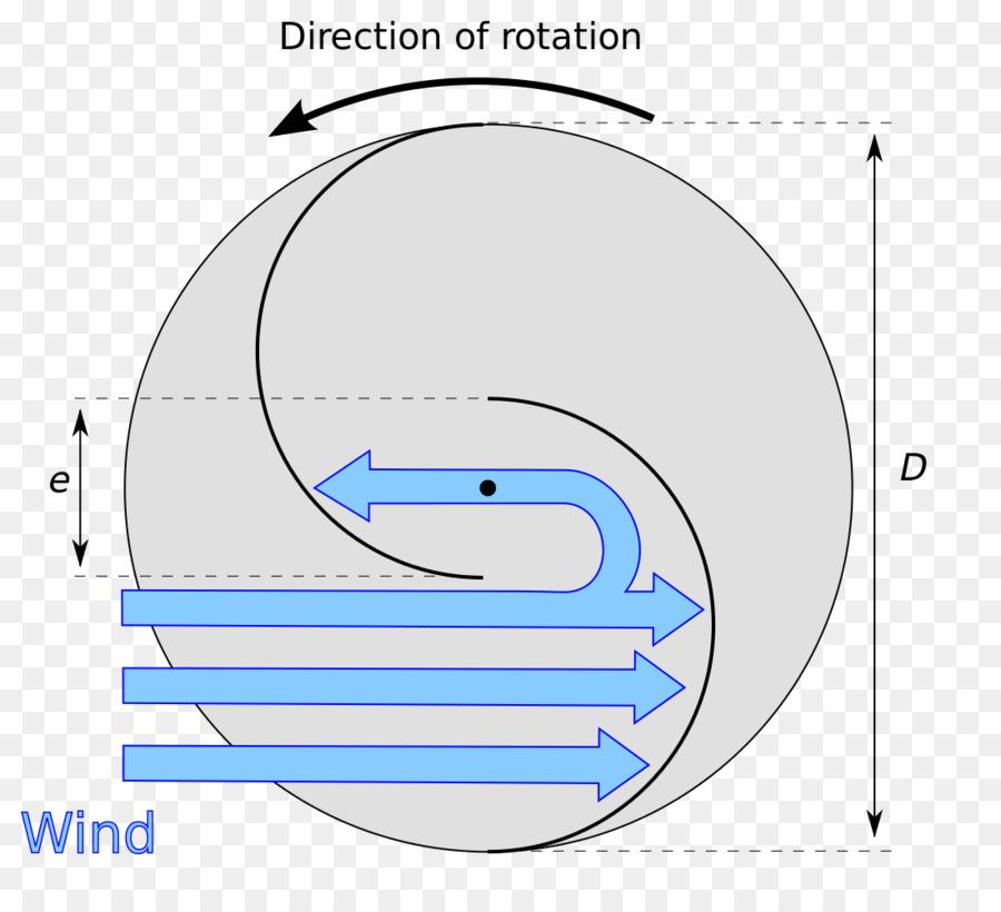 Circle Design clipart - Text, Diagram, Font, transparent