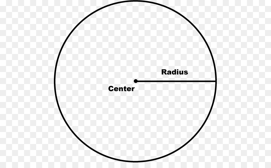 Download Circle Of Fifths Diagram Clipart Hub City Media Inc