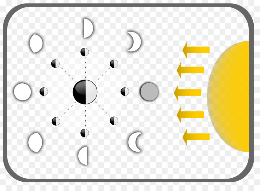 Excellent Diagram Moon Earth Transparent Image Clipart Free Download Wiring Digital Resources Instshebarightsorg