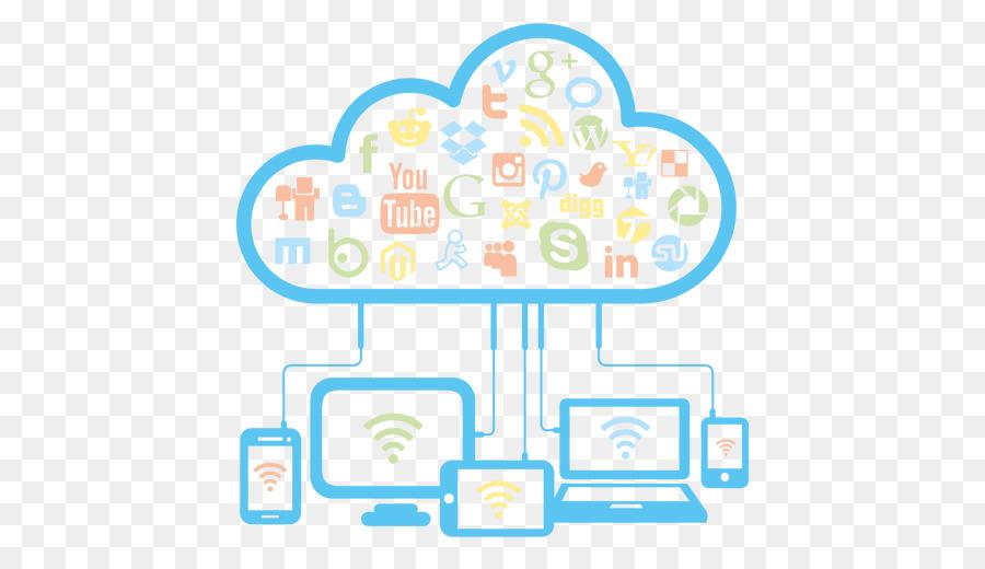 Cloud computing clipart Cloud computing architecture Cloud storage