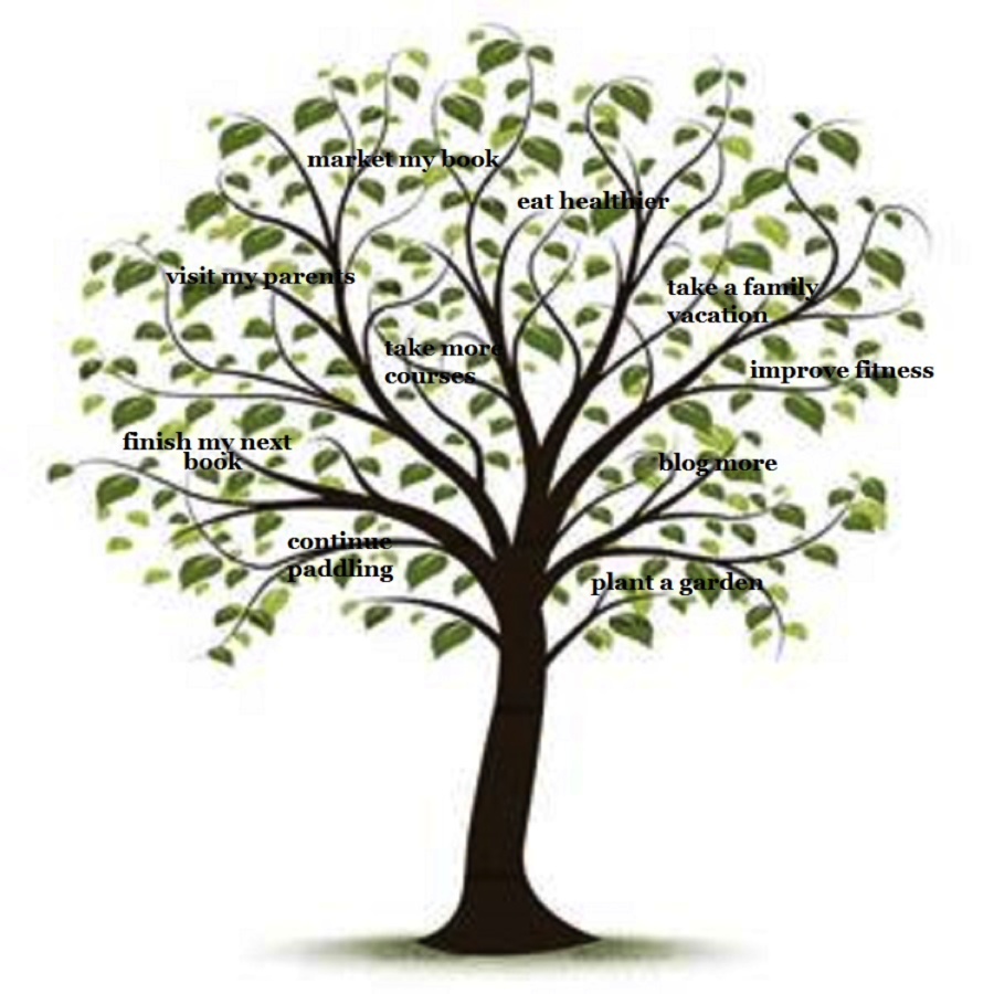 Family tree form with pink flowers. | Family tree forms, Family tree, Make  a family tree