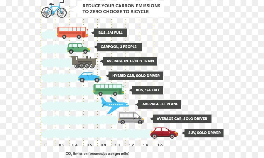 Marvelous Car Diagram Text Transparent Image Clipart Free Download Wiring 101 Ariotwise Assnl