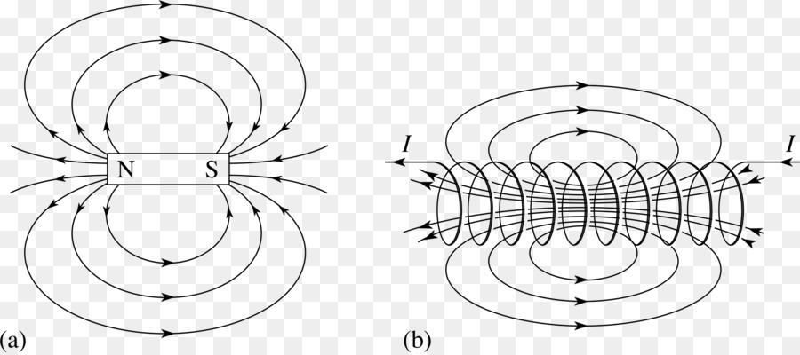 Circle Design clipart - Electricity, Circle, Drawing