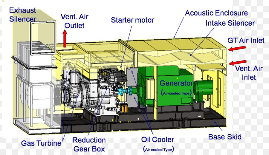 gas turbine generator clipart gas turbine turbo generator
