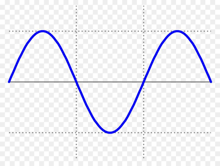 Sine Wave Background