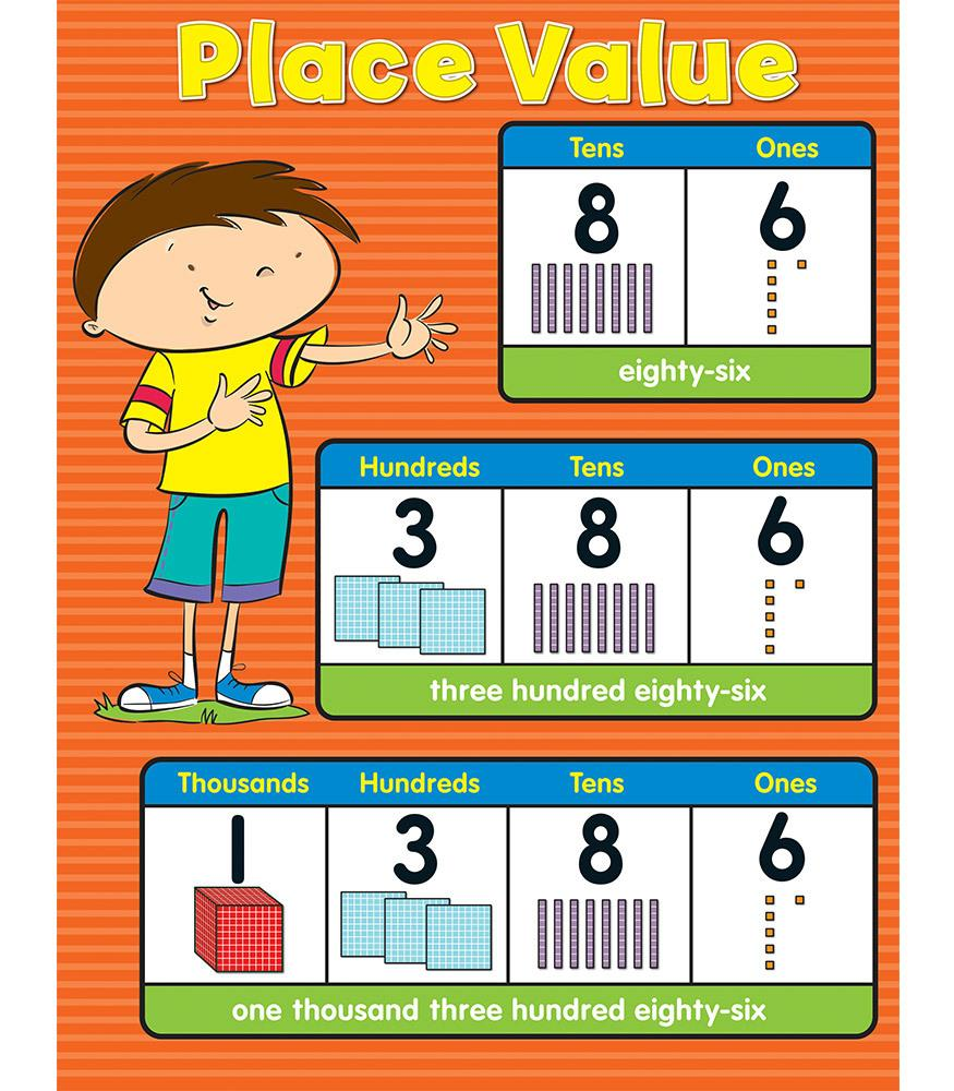 Image result for free place value clipart