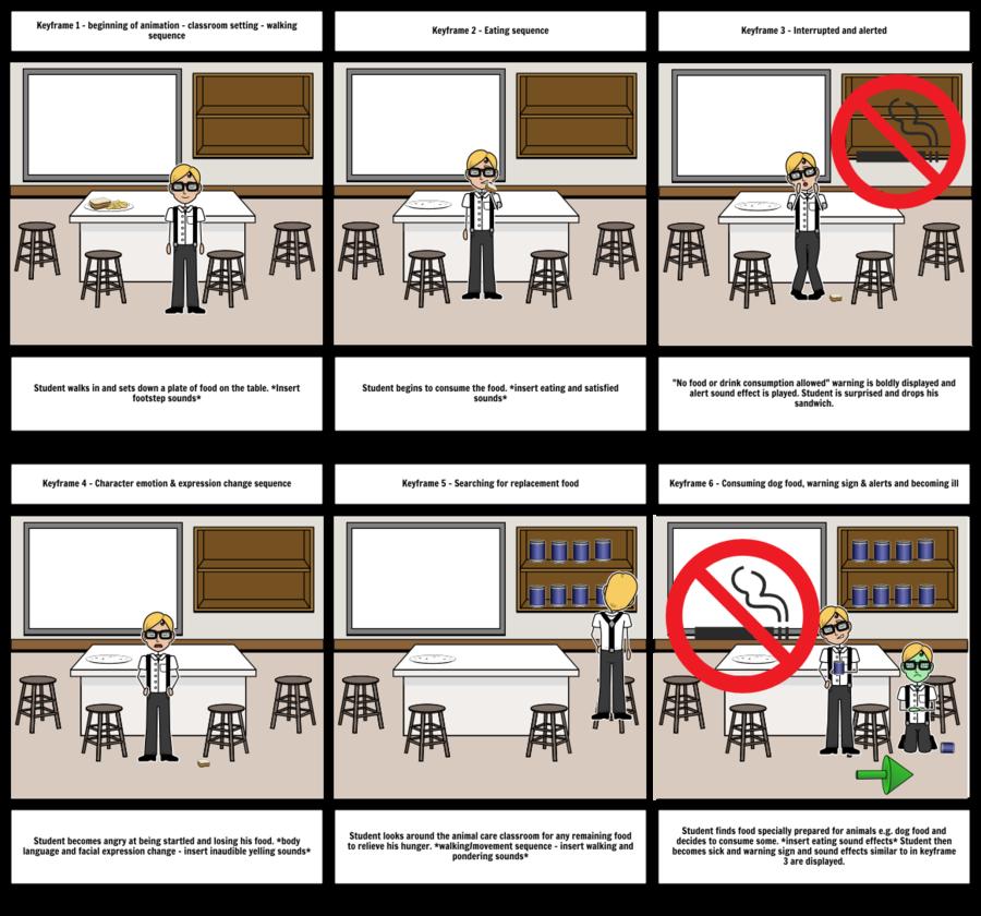 Engineering Cartoon clipart - Eating, Food, Text