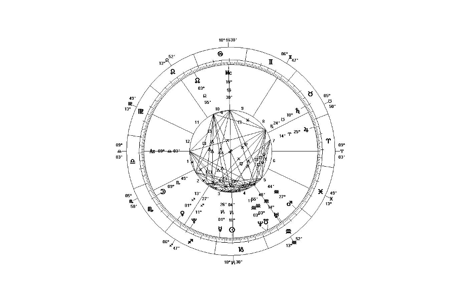 Astrology, House, Product, transparent png image & clipart free download
