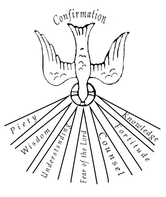 Confirmation Picture Black And White Clipart Seven Gifts Of The Holy Spirit Confirmation White Text Font Line Wing Hand Design Diagram