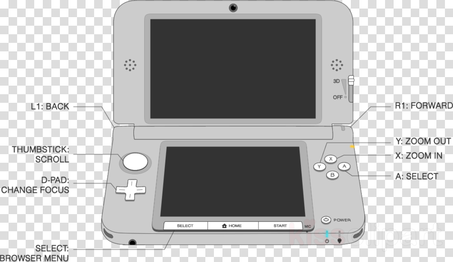 Nintendo 3ds Xl Wiring Diagram - Wiring Diagram G11