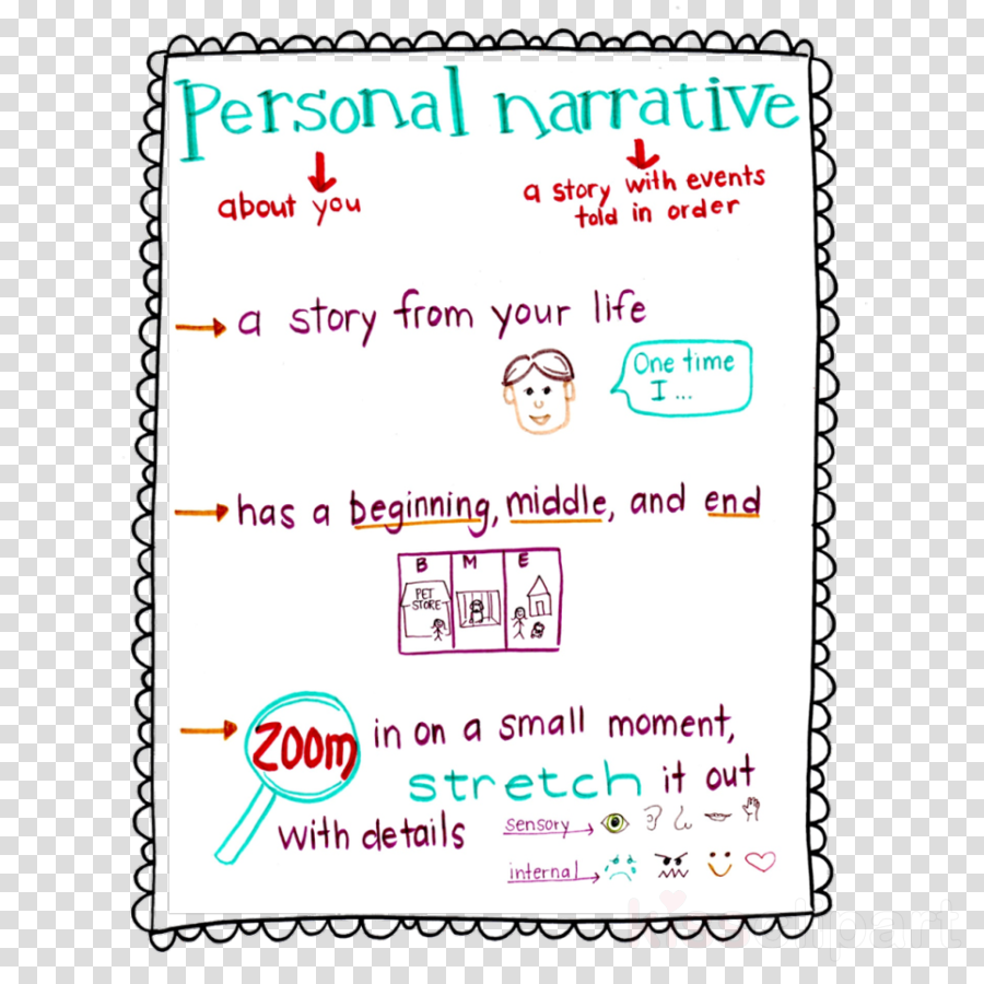 personal narrative examples for kids clipart Personal narrative Writing
