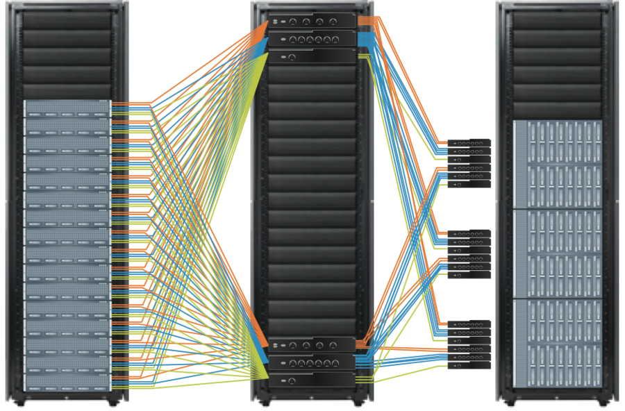 ciscos compelling vision for the data center includes ucs - 900×592