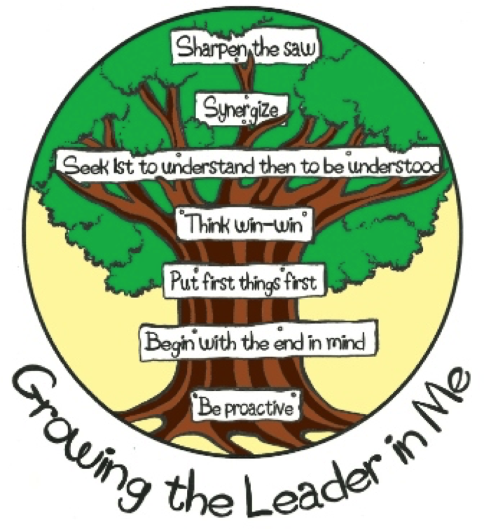 Image result for THE LEADER IN ME CLIPART