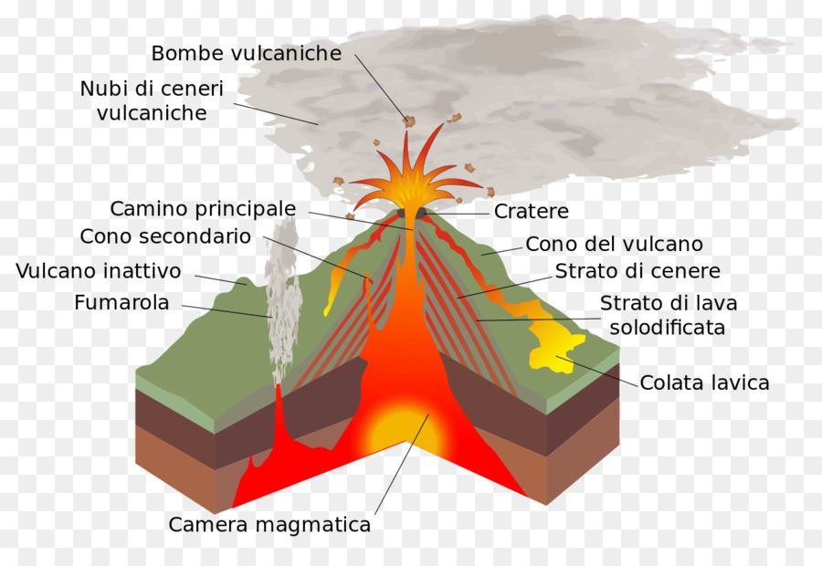 Incredible Volcano Diagram Information Transparent Image Clipart Free Wiring Digital Resources Nekoutcompassionincorg