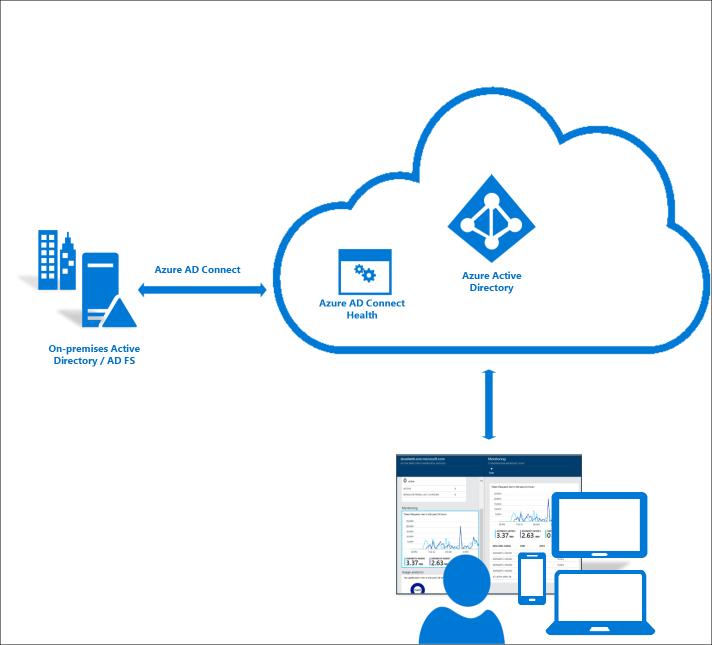 Cloud Computingtransparent png image & clipart free download