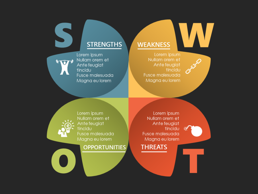 download swot powerpoint presentation clipart swot analysis