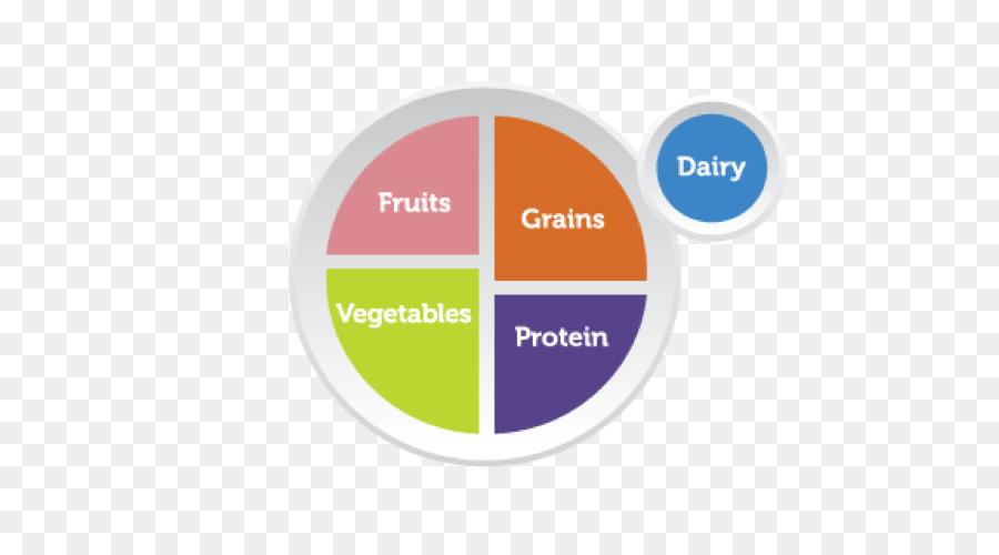 Download Choose My Plate Clipart Choosemyplate Food Group Food