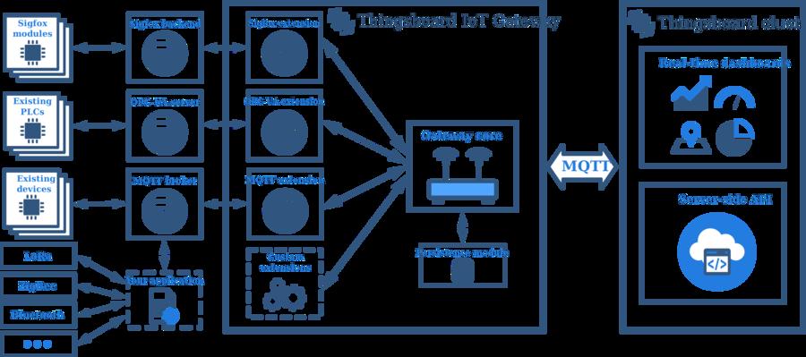 Diagram, Internet, Text, transparent png image & clipart free download