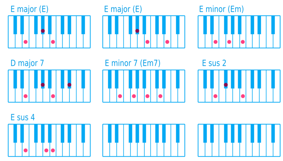 Download Piano Chords Clipart Chord Chart Piano Clipart Free Download