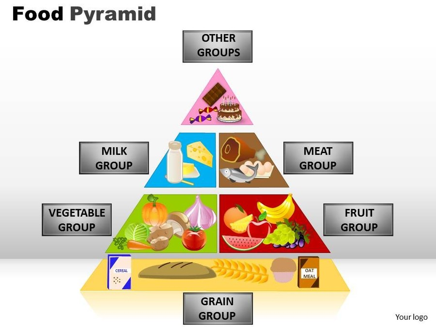 download food pyramid ppt clipart food pyramid microsoft powerpoint