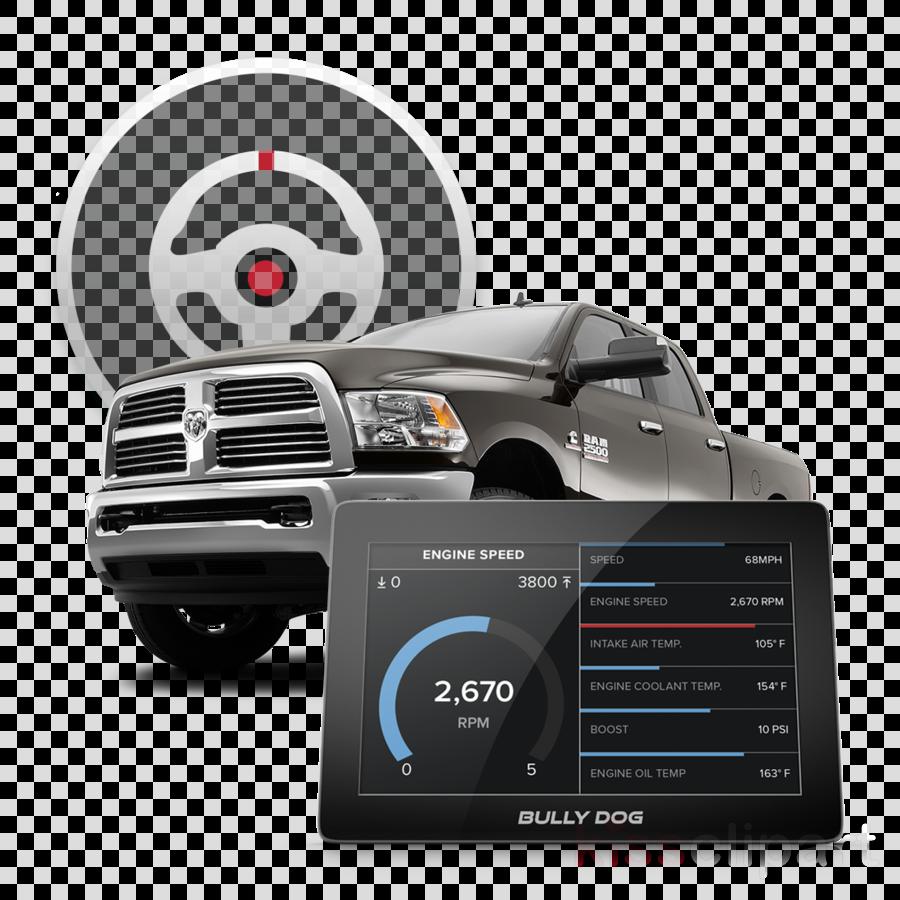 Dog Computer Car Transparent Image Clipart Free Download Watchdog Timer Electronics