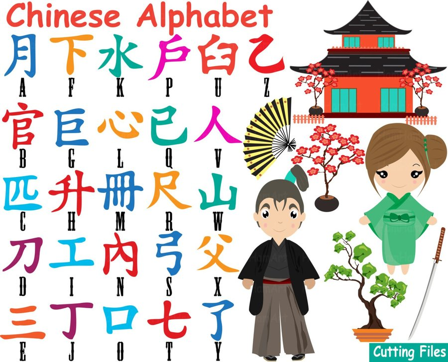 Download Chinese Alphabet Symbols Clipart Chinese Alphabet Letter