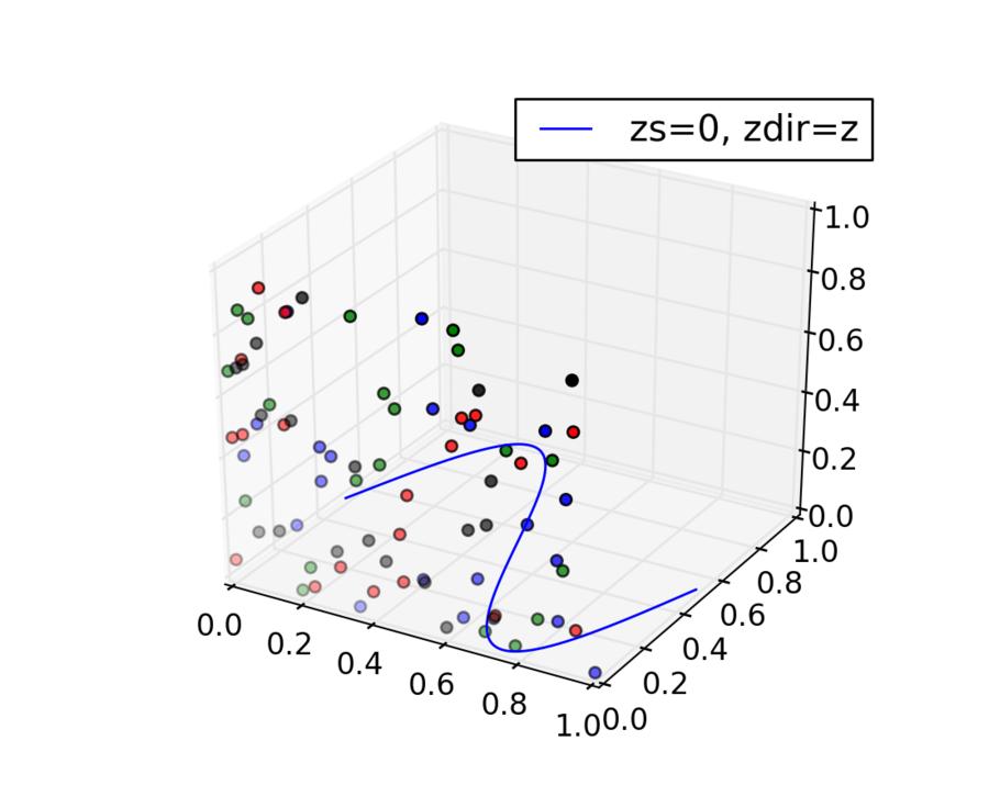 Beaches] Matlab plot transparency marker