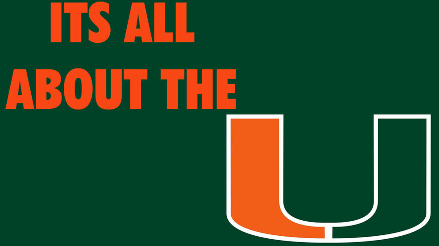 Wallpaper Clipart University Of Miami Desktop Hurricanes Football