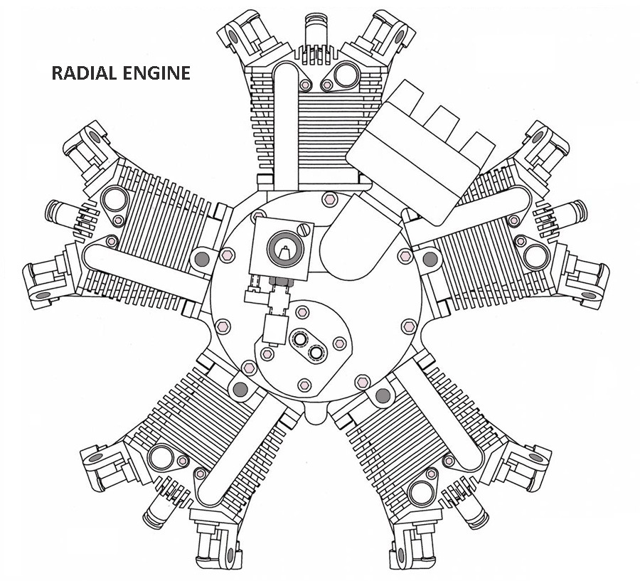 Download Radial engine clipart Chevrolet Radial engine ... on