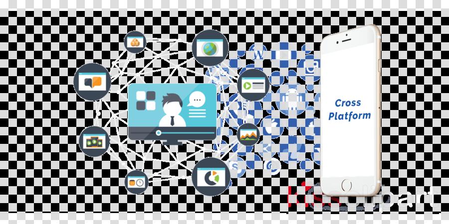 Mobile app development clipart Mobile app development Cross-platform software
