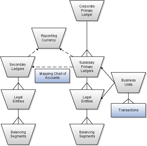 legal entity chart clipart wiring diagram entity–relationship model
