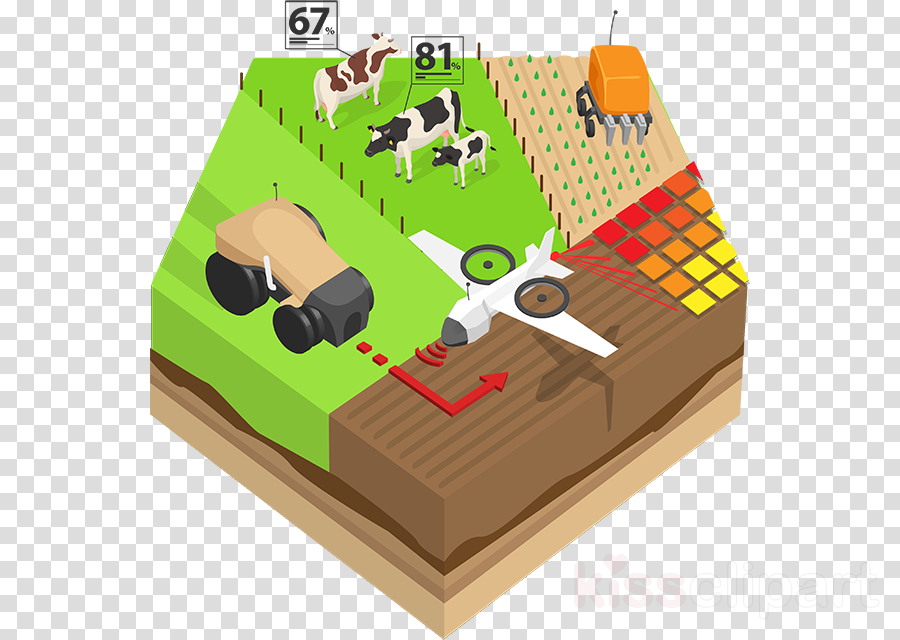Agriculture clipart Precision agriculture Cattle