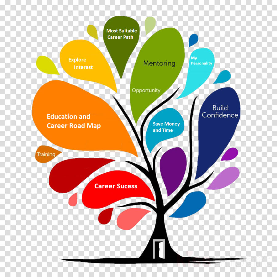 career tree clipart Career counseling