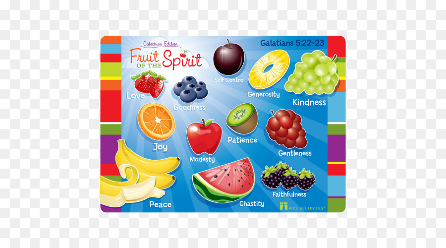 12 fruits clipart Fruit of the Holy Spirit The Twelve Fruits