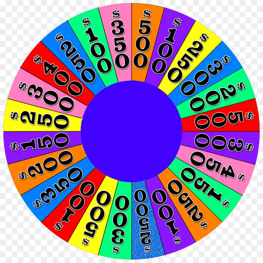 Text Background clipart - Wheel, Text, Circle, transparent