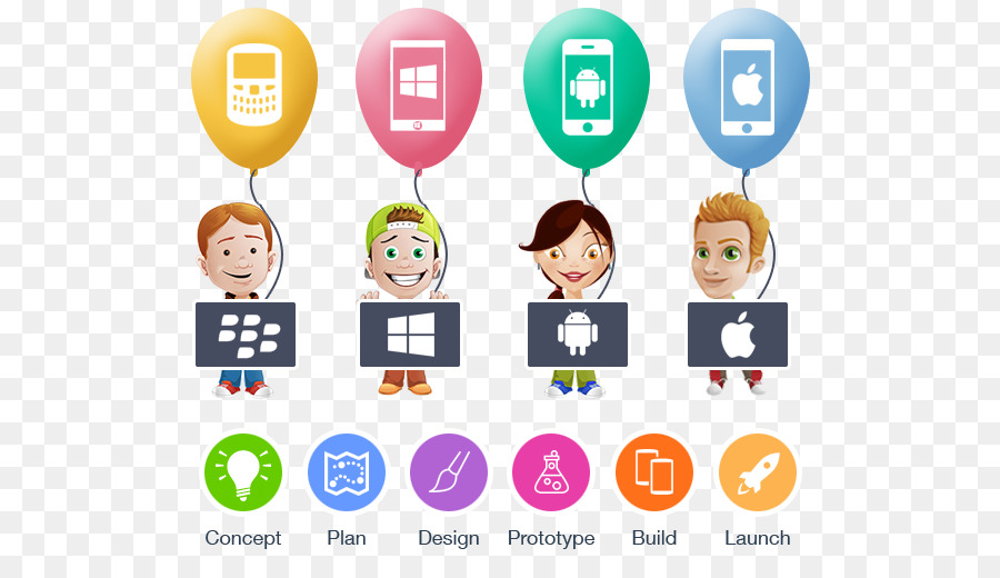 android clipart Mobile app development