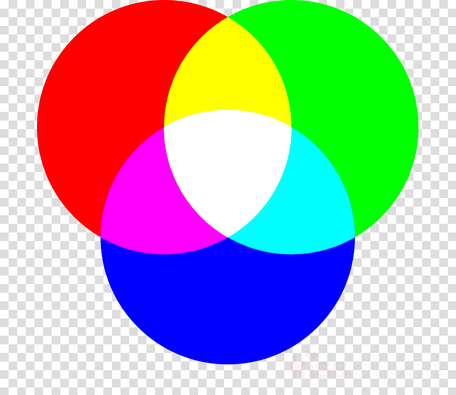 primary color png clipart CMYK color model RGB color model Primary color