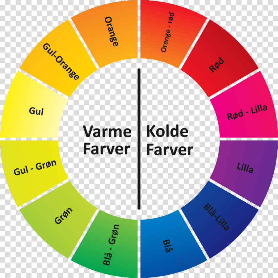 Color wheel Complementary colors Illustration Vector graphics