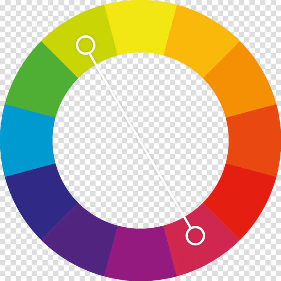 Color wheel Color scheme Tints and shades Complementary colors
